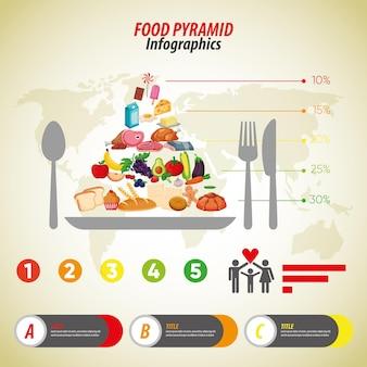 Infografica sulla piramide alimentare