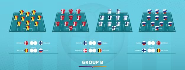 Formazione della squadra di calcio 2020 del gruppo b. formazione della squadra e giochi di gruppo dei partecipanti alla competizione europea di calcio. modello di vettore.