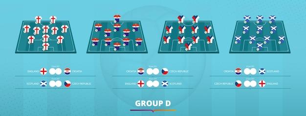 Formazione della squadra di calcio 2020 del gruppo d. formazione della squadra e giochi di gruppo dei partecipanti alla competizione europea di calcio. modello di vettore.