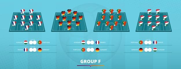 Formazione della squadra di calcio 2020 del gruppo f. formazione della squadra e giochi di gruppo dei partecipanti alla competizione calcistica europea. modello di vettore.