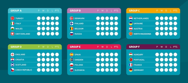 Modelli di tabelle o tabelloni segnapunti dei gruppi della fase finale del torneo di calcio 2020. bandiere nazionali.