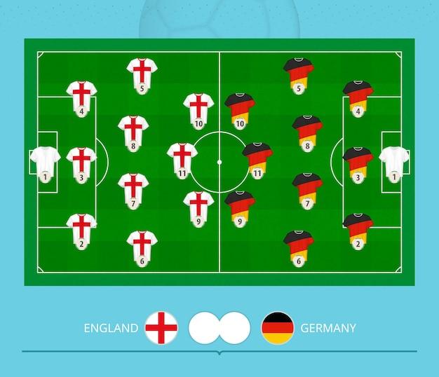 Partita di calcio inghilterra contro germania, sistema di formazione preferito delle squadre sul campo di calcio