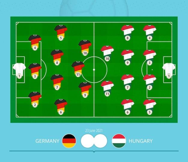 Partita di calcio germania contro ungheria, sistema di formazione preferito dalle squadre sul campo di calcio.