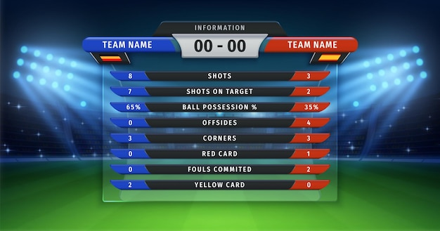 Tabellone segnapunti di calcio. statistiche della coppa di calcio delle squadre, tabella delle informazioni sul campionato o sulla partita sportiva