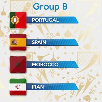 Gruppi del campionato mondiale di calcio