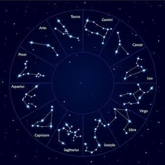 Mappa di determinazione della fortuna del cielo notturno