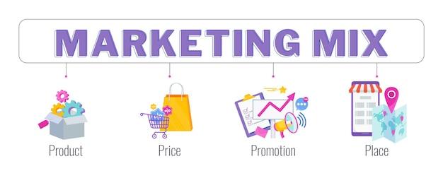 Quattro 4 ps marketing mix infografica schema di illustrazione vettoriale piatto. strategia e gestione. segmentazione, target di riferimento. posizionamento di successo dell'azienda nel mercato.