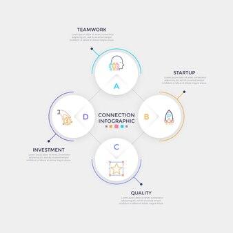 Quattro elementi circolari di carta bianca con lettere e icone a linee sottili collegate a uno schema quadrato oa un grafico. modello di progettazione infografica creativa. illustrazione vettoriale piatto per presentazione, brochure.