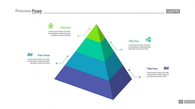 Modello di diapositiva del grafico a piramide a quattro livelli