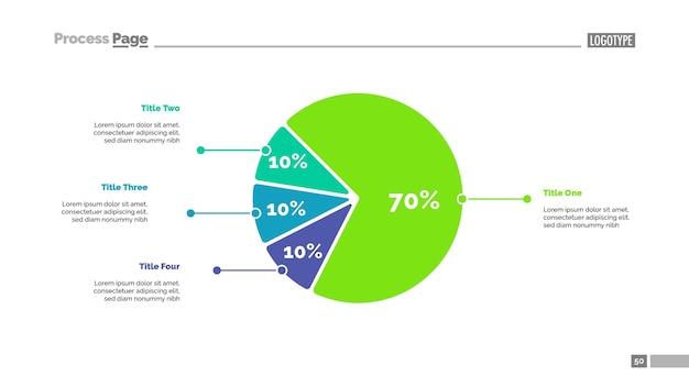 Modello di presentazione del grafico a torta a quattro settori