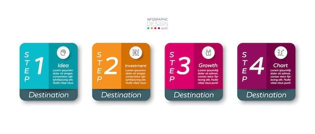 Quattro passaggi di progettazione infografica.