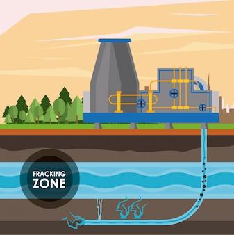 Zona di fracking e industria petrolifera