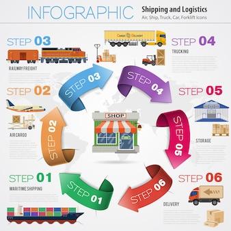 Infografica di trasporto merci e imballaggio in icone di stile piatto come camion, aereo, treno, nave con frecce. vettore per brochure, sito web e stampa pubblicitaria a tema consegna merce.