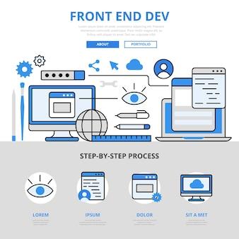 Sviluppo frontend front end dev app software applicativo gui ui interfaccia ux concetto stile linea piatta.