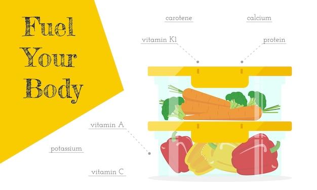 Alimenta il tuo modello orizzontale del corpo
