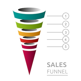 Concetto di vendita di imbuto. infografica, conversione delle vendite.