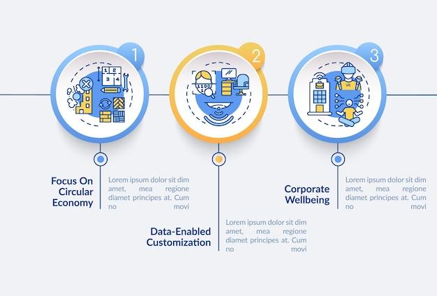 Modello di infografica tendenze di progettazione futura dell'ufficio. elementi di design per la presentazione del benessere dei dipendenti.