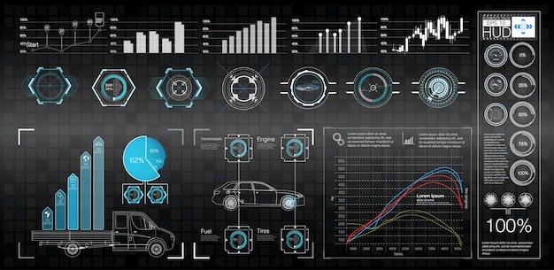 Interfaccia utente futuristica