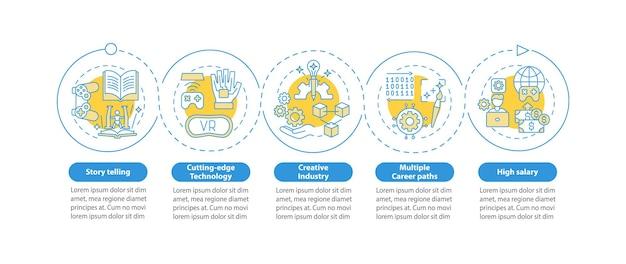 Modello di infografica vantaggi dell'industria del game design. elementi di design di presentazione della tecnologia moderna. visualizzazione dei dati con 5 passaggi. elaborare il grafico della sequenza temporale. layout del flusso di lavoro con icone lineari