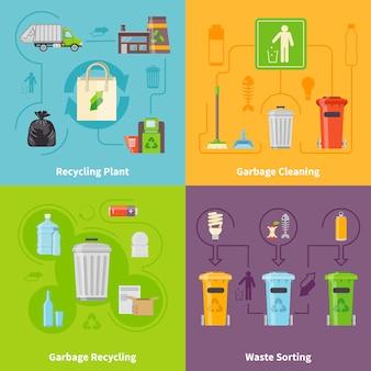 Icone di concetto di riciclaggio dell'immondizia messe