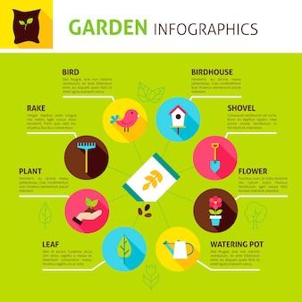 Infografica di concetto di giardino. illustrazione vettoriale di design piatto della natura primaverile.