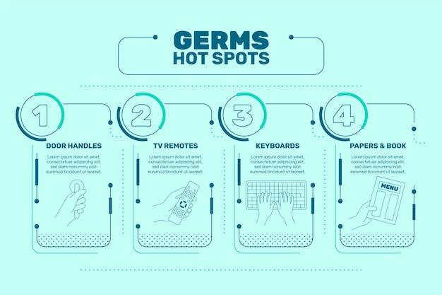 Concetto di infografica punti caldi di germi Vettore Premium