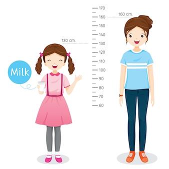Ragazza che beve latte per la salute, il latte la rende più alta, ragazza che misura l'altezza con la donna
