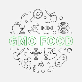 Illustrazione rotonda di concetto dell'alimento omg nello stile del profilo