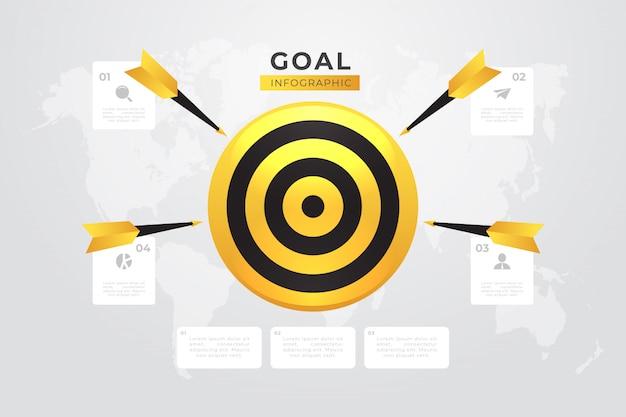 Obiettivo infografica