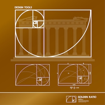 Illustrazione del rapporto aureo