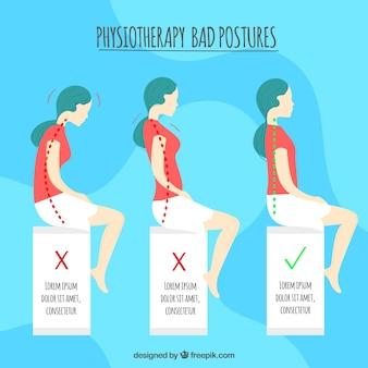 Buone e cattive posture