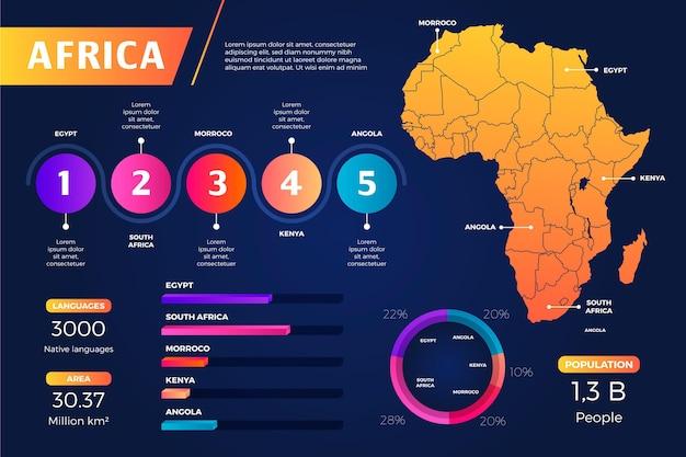Gradiente africa mappa infografica