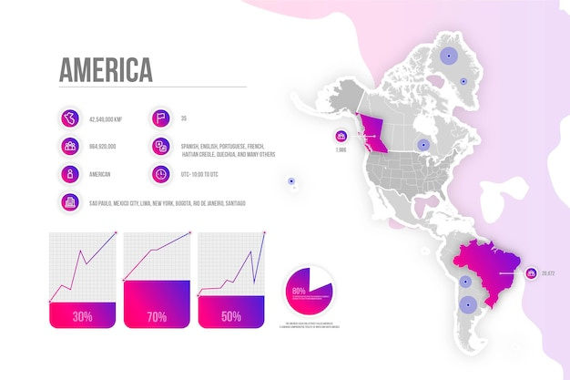 Gradiente mappa america infografica