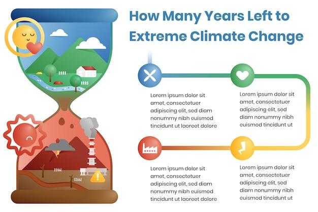 Modello di infografica sul cambiamento climatico gradiente