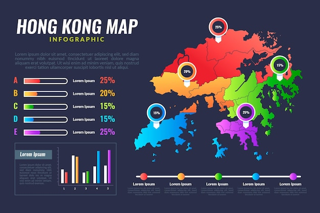 Modello di infografica mappa gradiente hong kong