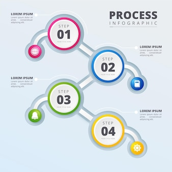 Infografica sul processo di gradiente