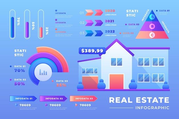 Modello di infografica immobiliare gradiente