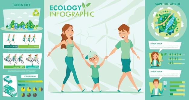 Città verde e salva il mondo. grafica informazioni ecologia