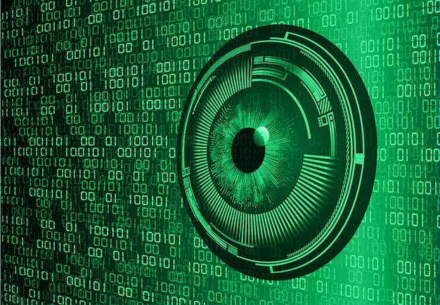 Sfondo verde circuito cyber