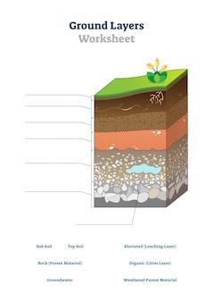 Illustrazione del foglio di lavoro degli strati al suolo