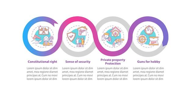 Modello di infografica sui diritti delle armi. elementi di design di presentazione di protezione della proprietà. visualizzazione dei dati con 4 passaggi. elaborare il grafico della sequenza temporale. layout del flusso di lavoro con icone lineari