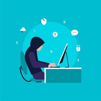 Attività di hacker che cerca e ruba dati