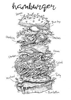 Hamburger fast food sfondo con disegnati a mano
