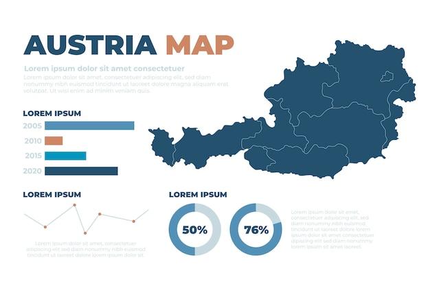 Disegnata a mano austria mappa infografica