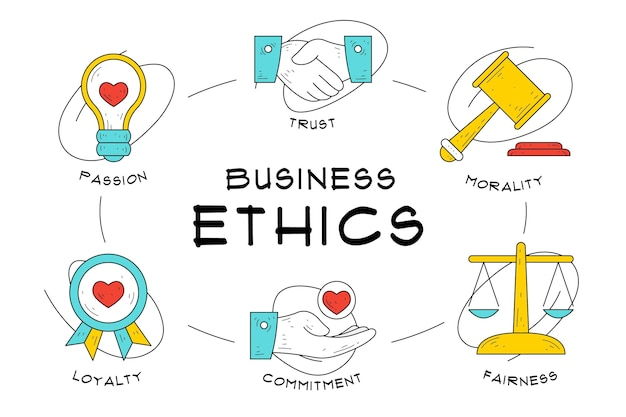 Etica aziendale disegnata a mano