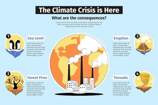 Infografica sul cambiamento climatico disegnata a mano