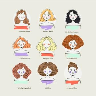 Tipi di capelli ricci disegnati a mano con le donne