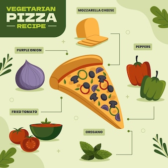 Deliziosa ricetta per pizza vegetariana disegnata a mano