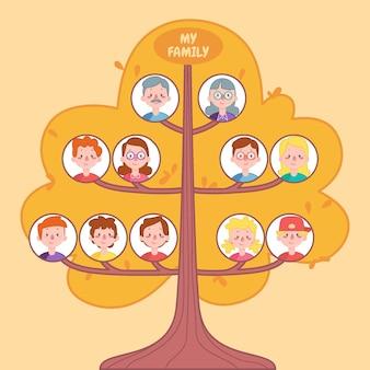 Diagramma delle relazioni familiari disegnato a mano