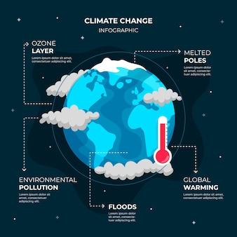 Modello di infografica sul cambiamento climatico piatto disegnato a mano